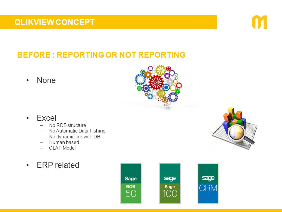 QLIKVIEW CONCEPT BEFORE : REPORTING OR NOT REPORTING None Excel –No RDB structure –No Automatic Data Fishing –No dynamic link with DB –Human based –OL