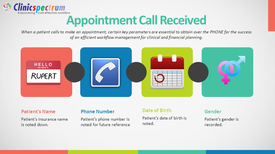Appointment Call Received When a patient calls to make an appointment, certain key parameters are essential to obtain over the PHONE for the success of an efficient workflow management for clinical and financial planning.