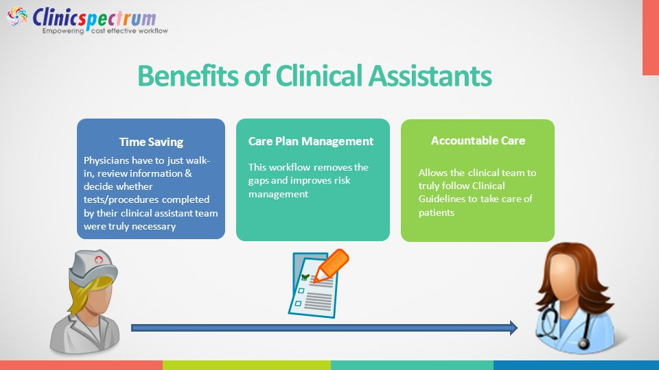 Benefits of Clinical Assistants Time Saving Physicians have to just walk- in, review information & decide whether tests/procedures completed by their clinical assistant team were truly necessary Care Plan Management This workflow removes the gaps and improves risk management Accountable Care Allows the clinical team to truly follow Clinical Guidelines to take care of patients