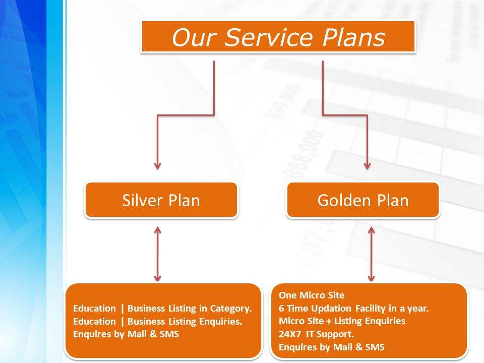 Our Service Plans Silver Plan Education | Business Listing in Category. Education | Business Listing Enquiries. Enquires by Mail & SMS Education | Bus