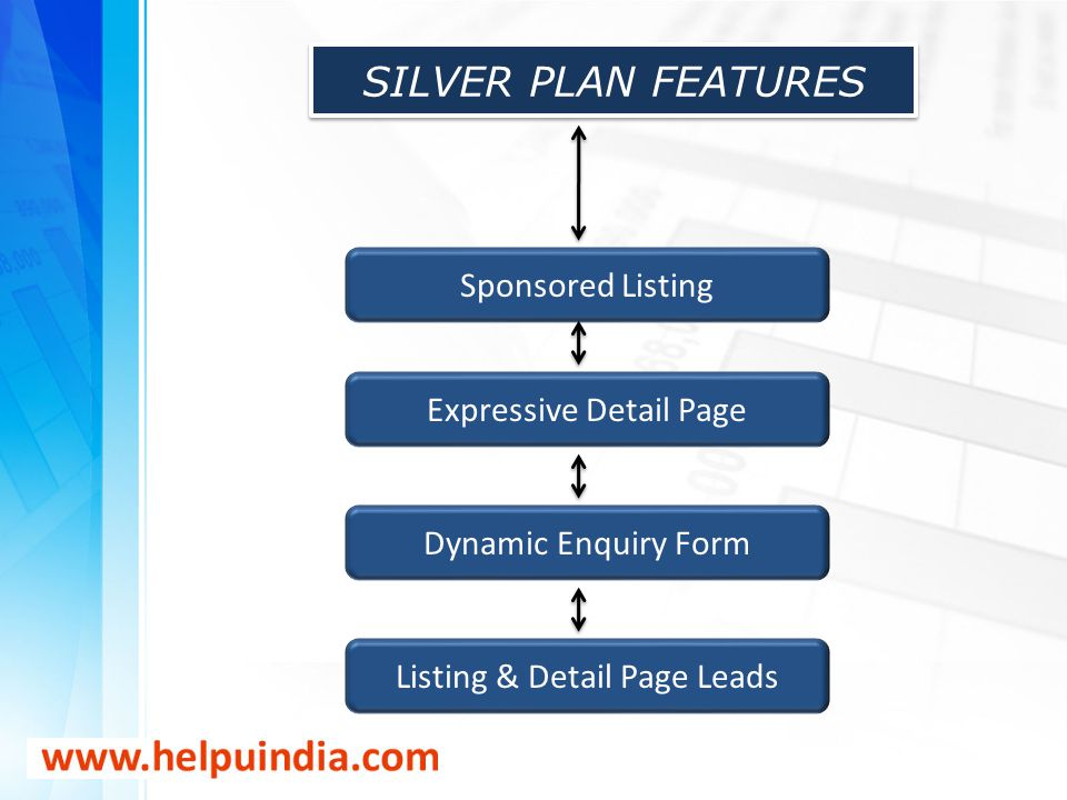 SILVER PLAN FEATURES Sponsored Listing Expressive Detail Page Dynamic Enquiry Form Listing & Detail Page Leads