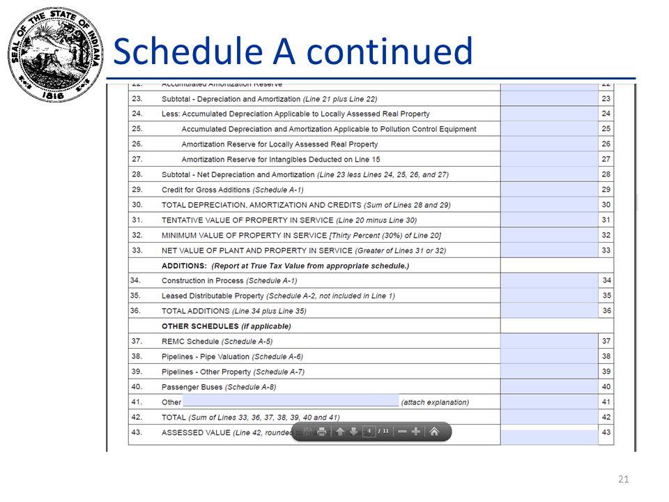 Schedule A continued 21