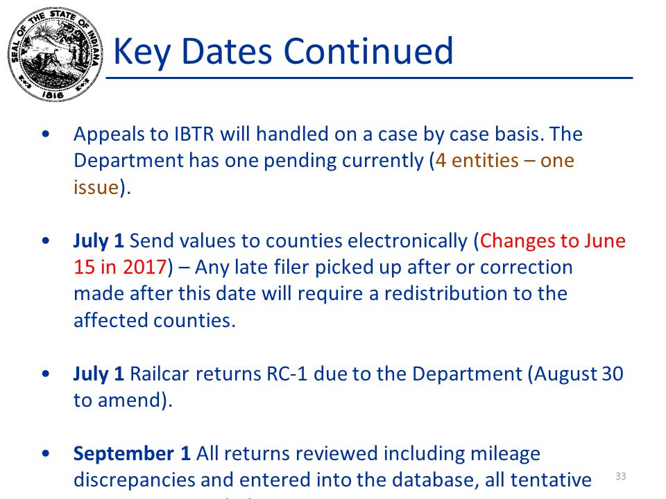 Key Dates Continued Appeals to IBTR will handled on a case by case basis.