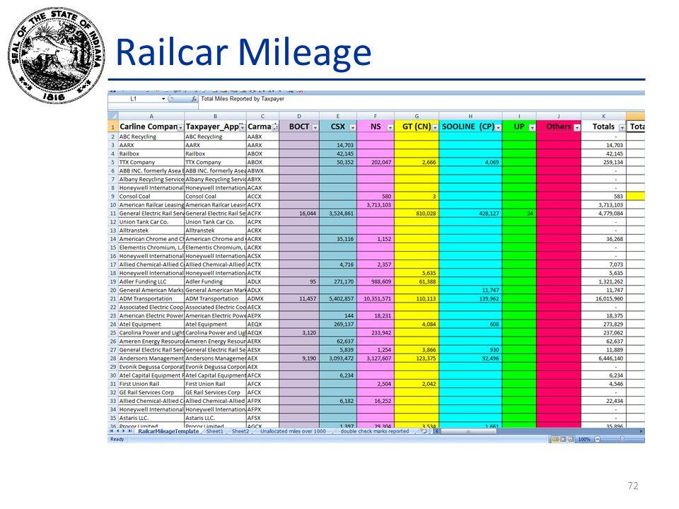 Railcar Mileage 72