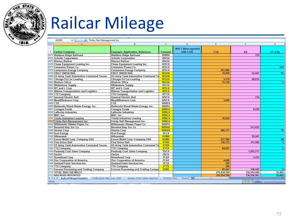 Railcar Mileage 73