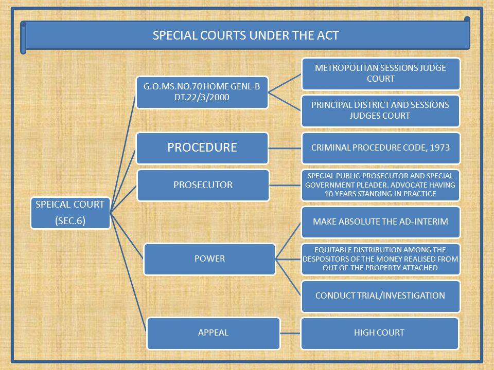 SPEICAL COURT (SEC.6) G.O.MS.NO.70 HOME GENL-B DT.22/3/2000 METROPOLITAN SESSIONS JUDGE COURT PRINCIPAL DISTRICT AND SESSIONS JUDGES COURT PROCEDURE CRIMINAL PROCEDURE CODE, 1973 PROSECUTOR SPECIAL PUBLIC PROSECUTOR AND SPECIAL GOVERNMENT PLEADER.