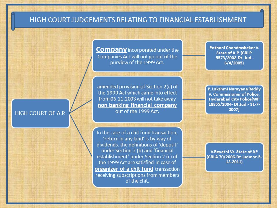 HIGH COURT JUDGEMENTS RELATING TO FINANCIAL ESTABLISHMENT HIGH COURT OF A.P.