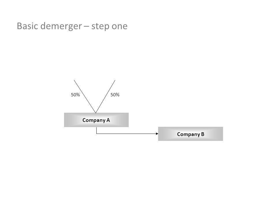 Basic demerger – step one Company A Company B 50%