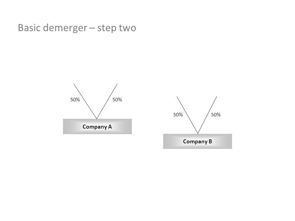Basic demerger – step two Company A 50% Company B 50%