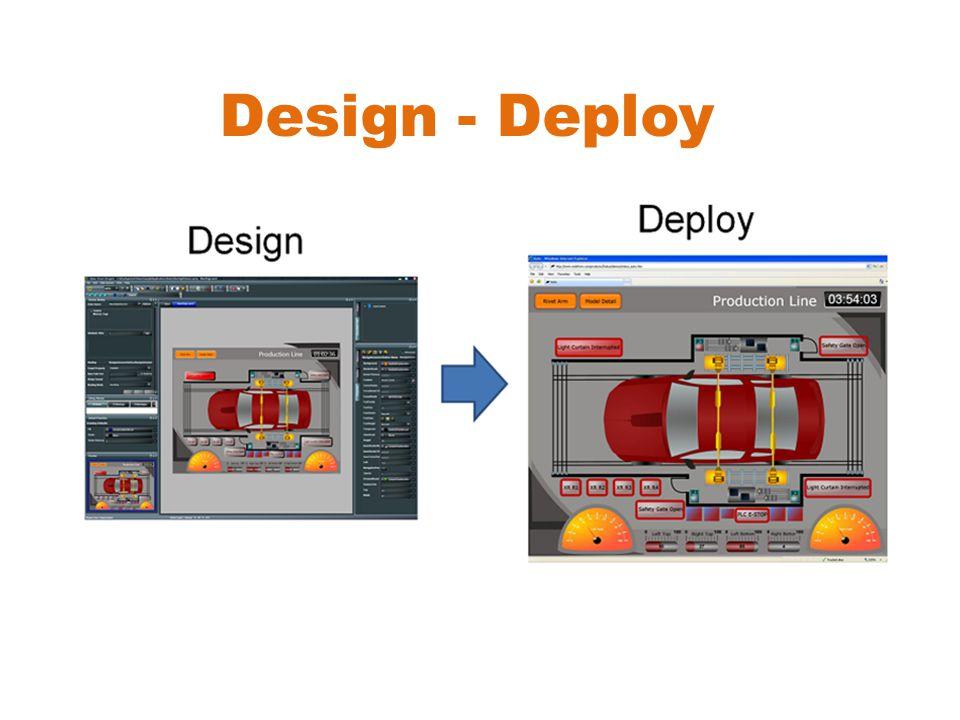 Design - Deploy