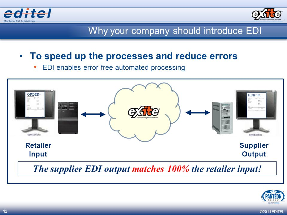 ©2011 EDITEL 12 Why your company should introduce EDI To speed up the processes and reduce errors EDI enables error free automated processing Retailer Input Supplier Output ORDER The supplier EDI output matches 100% the retailer input!