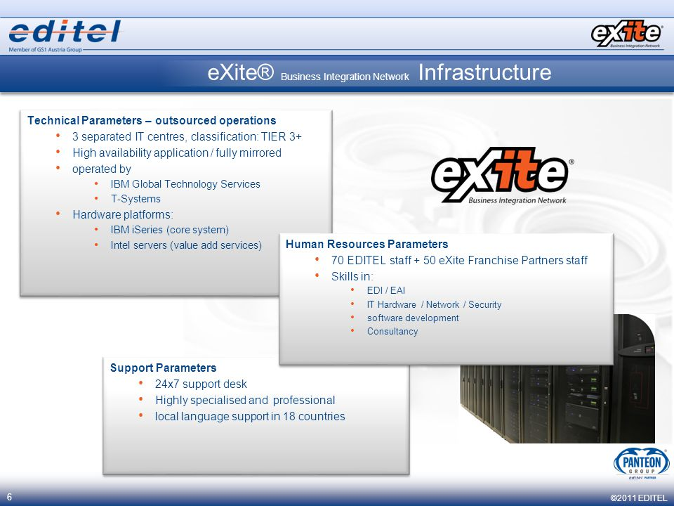 ©2011 EDITEL 6 eXite® Business Integration Network Infrastructure Technical Parameters – outsourced operations 3 separated IT centres, classification: TIER 3+ High availability application / fully mirrored operated by IBM Global Technology Services T-Systems Hardware platforms: IBM iSeries (core system) Intel servers (value add services) Technical Parameters – outsourced operations 3 separated IT centres, classification: TIER 3+ High availability application / fully mirrored operated by IBM Global Technology Services T-Systems Hardware platforms: IBM iSeries (core system) Intel servers (value add services) Support Parameters 24x7 support desk Highly specialised and professional local language support in 18 countries Support Parameters 24x7 support desk Highly specialised and professional local language support in 18 countries Human Resources Parameters 70 EDITEL staff + 50 eXite Franchise Partners staff Skills in: EDI / EAI IT Hardware / Network / Security software development Consultancy Human Resources Parameters 70 EDITEL staff + 50 eXite Franchise Partners staff Skills in: EDI / EAI IT Hardware / Network / Security software development Consultancy
