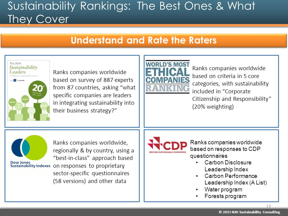 """© 2015 NJH Sustainability Consulting Ranks companies worldwide based on survey of 887 experts from 87 countries, asking """"what specific companies are l"""