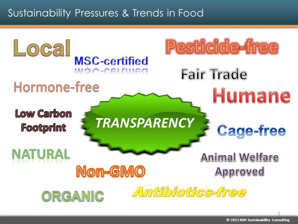 © 2015 NJH Sustainability Consulting Importance of company sustainability Key sustainability rankings Rankings of U.S.
