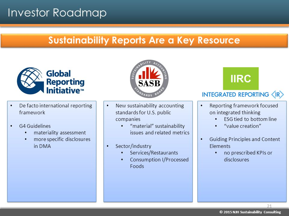 © 2015 NJH Sustainability Consulting Investor Roadmap Sustainability Reports Are a Key Resource De facto international reporting framework G4 Guidelin