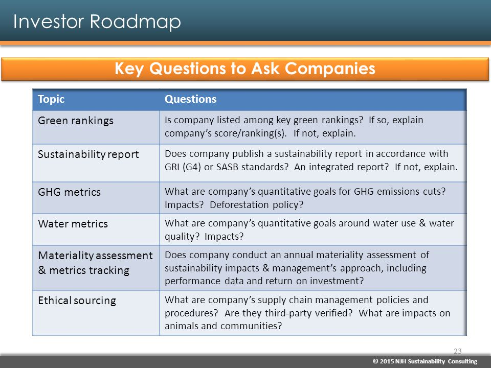 © 2015 NJH Sustainability Consulting Investor Roadmap Key Questions to Ask Companies 23