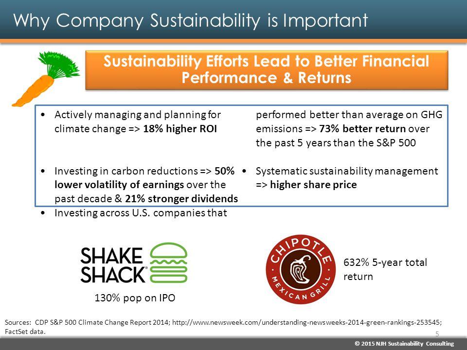 © 2015 NJH Sustainability Consulting 2014 Rankings: U.S.