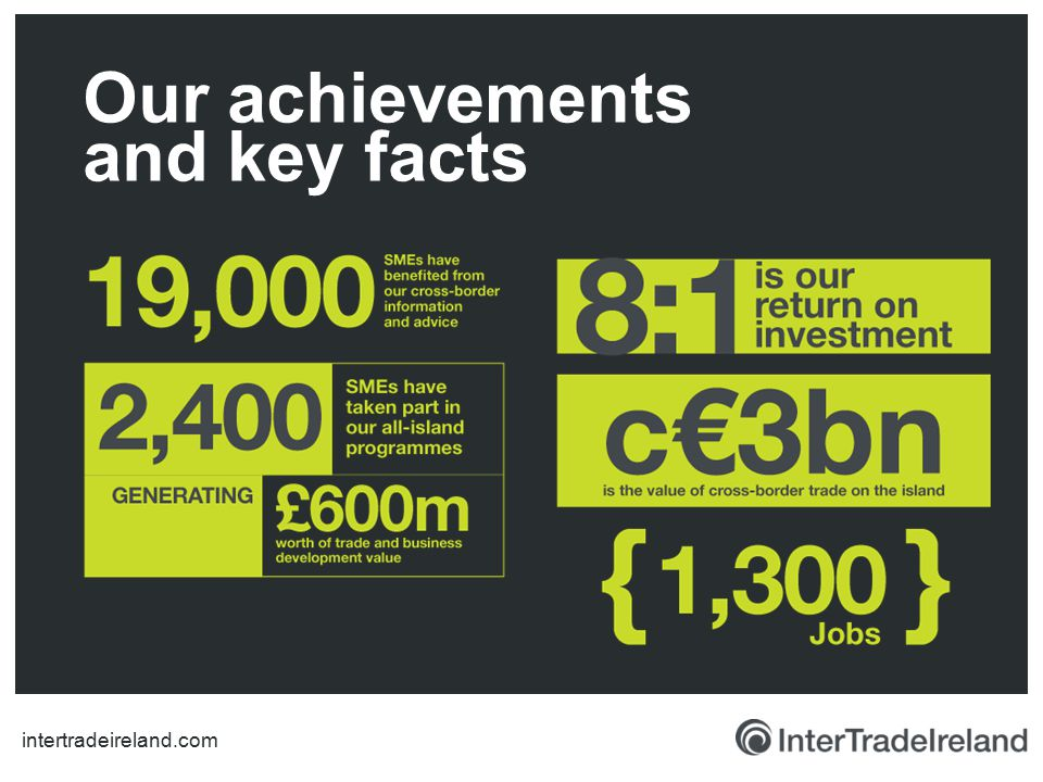 Our achievements and key facts intertradeireland.com