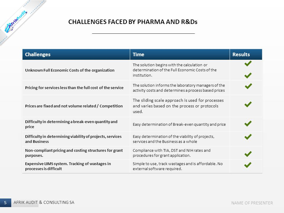 5 I NAME OF PRESENTER CHALLENGES FACED BY PHARMA AND R&Ds AFRIK AUDIT & CONSULTING SA 5