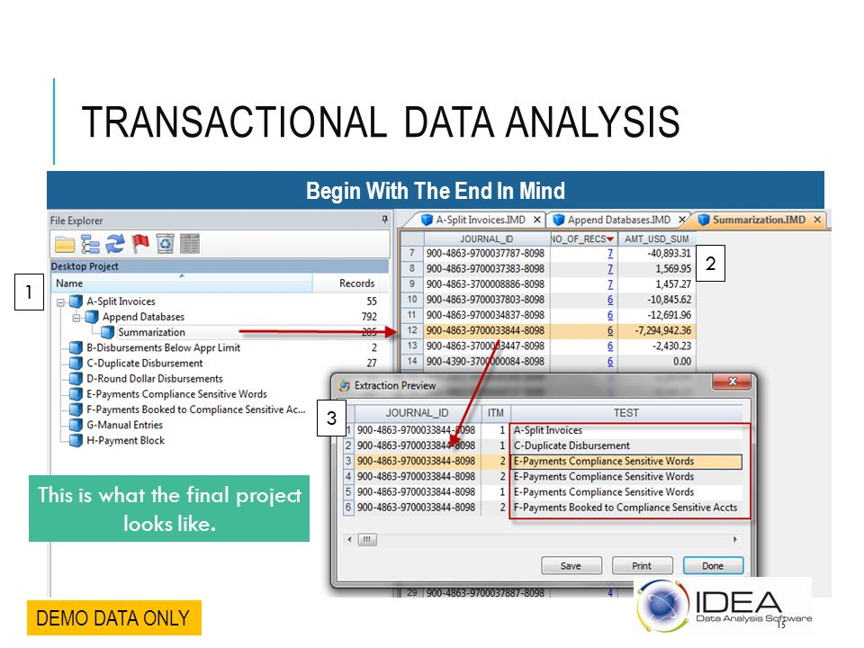 TRANSACTIONAL DATA ANALYSIS This is what the final project looks like. Begin With The End In Mind 1 DEMO DATA ONLY 2 3 15