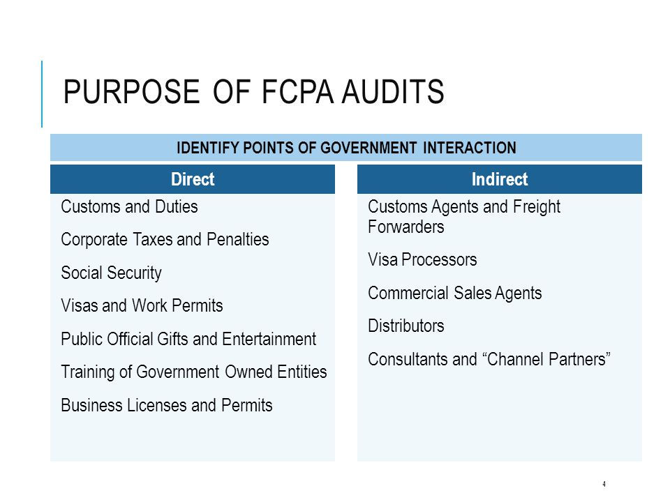 PURPOSE OF FCPA AUDITS Customs and Duties Corporate Taxes and Penalties Social Security Visas and Work Permits Public Official Gifts and Entertainment