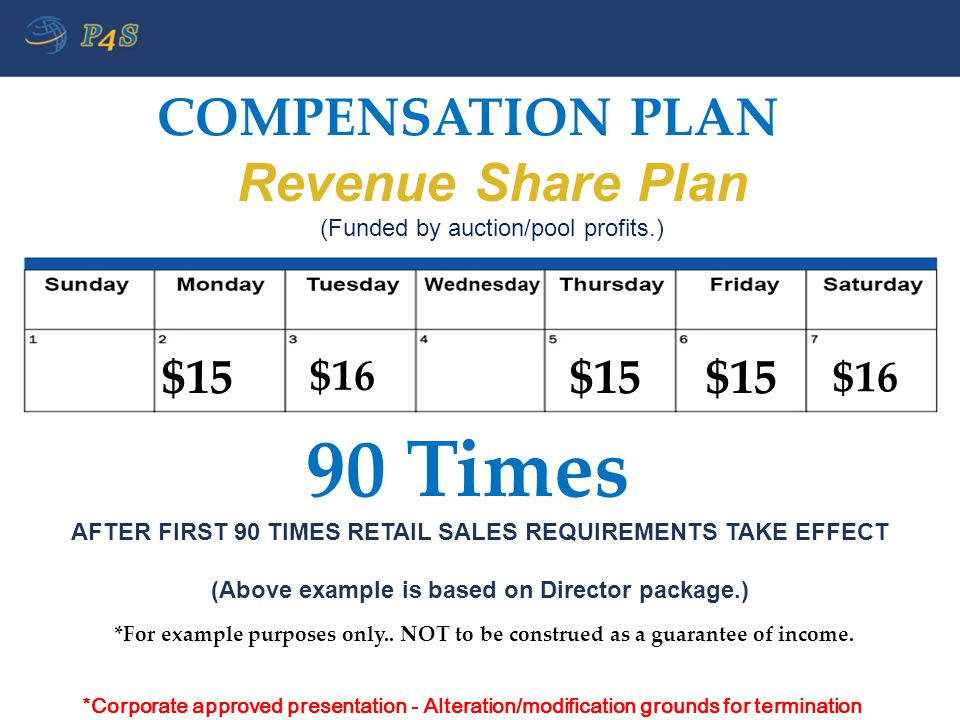 COMPENSATION PLAN Revenue Share Plan (Funded by auction/pool profits.) AFTER FIRST 90 TIMES RETAIL SALES REQUIREMENTS TAKE EFFECT (Above example is ba