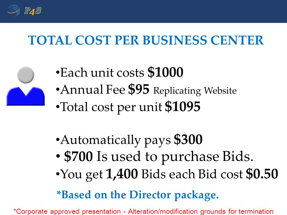 Automatically pays $300 $700 Is used to purchase Bids. You get 1,400 Bids each Bid cost $0.50 Each unit costs $1000 Annual Fee $95 Replicating Website