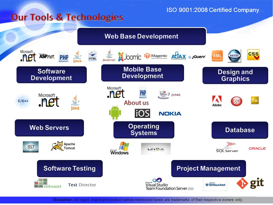 ISO 9001:2008 Certified Company An ISO 9001:2008 Certified Company Winners of India Green Technology Award, 2013 for Information Technology ESC Member since 2010 Member of India IT Forum, Japan