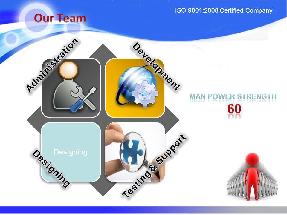 ISO 9001:2008 Certified Company AdministrationDevelopmentDesigningTesting