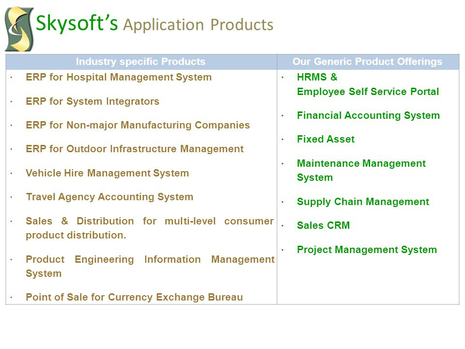 Skysoft's Application Products Industry specific ProductsOur Generic Product Offerings · ERP for Hospital Management System · ERP for System Integrators · ERP for Non-major Manufacturing Companies · ERP for Outdoor Infrastructure Management · Vehicle Hire Management System · Travel Agency Accounting System · Sales & Distribution for multi-level consumer product distribution.