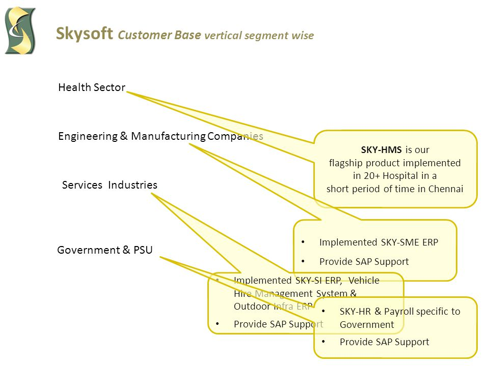Skysoft Customer Base vertical segment wise Health Sector Engineering & Manufacturing Companies Services Industries Government & PSU SKY-HMS is our fl