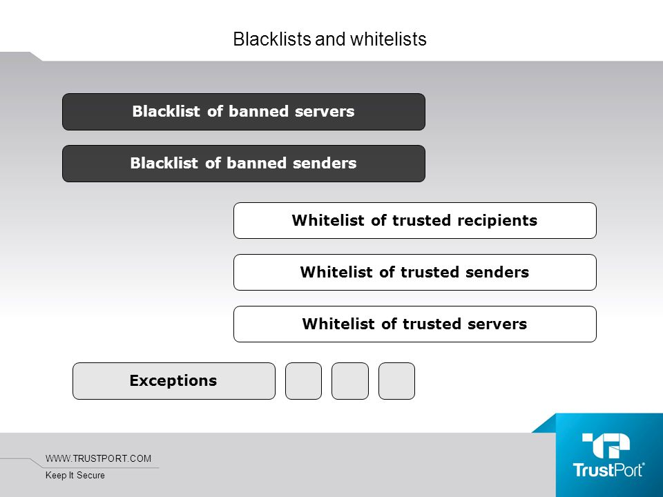 WWW.TRUSTPORT.COM Keep It Secure Blacklists and whitelists Blacklist of banned servers Blacklist of banned senders Whitelist of trusted recipients Whitelist of trusted senders Whitelist of trusted servers Exceptions