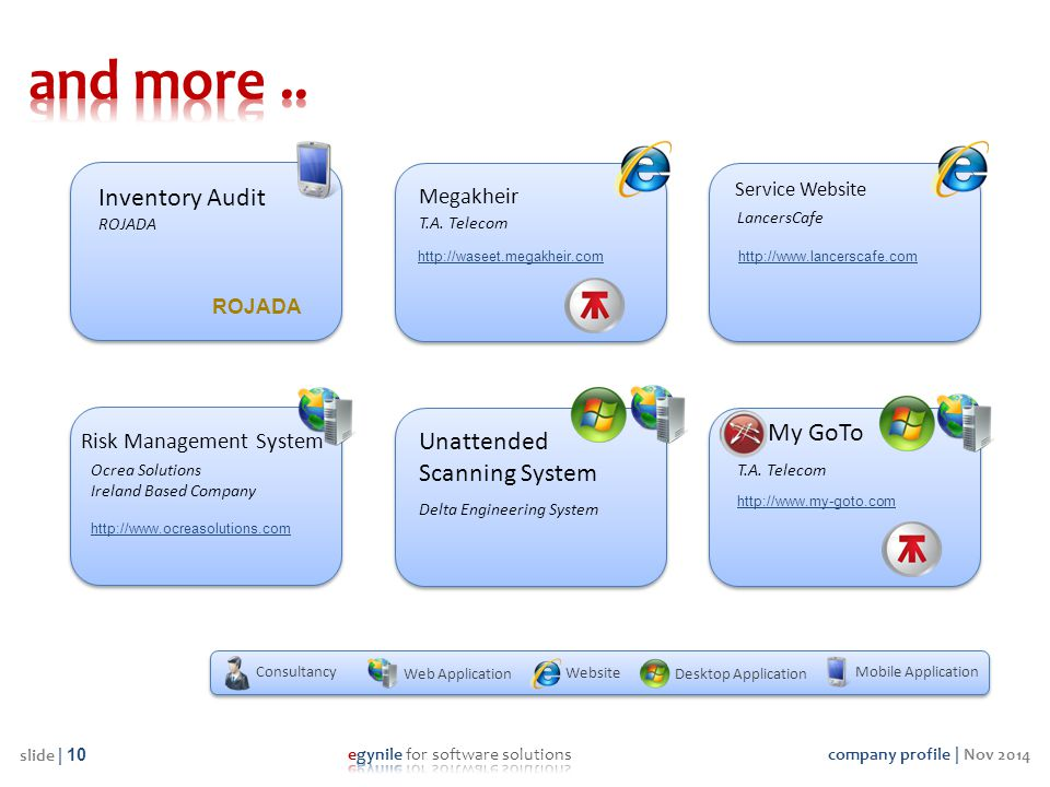 company profile | Nov 2014 slide | 10 Service Website LancersCafe Risk Management System Ocrea Solutions Ireland Based Company Unattended Scanning Sys