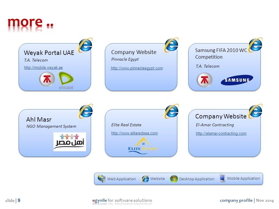 company profile | Nov 2014 slide | 10 Service Website LancersCafe Risk Management System Ocrea Solutions Ireland Based Company Unattended Scanning System Delta Engineering System http://www.ocreasolutions.com http://www.lancerscafe.com Megakheir T.A.