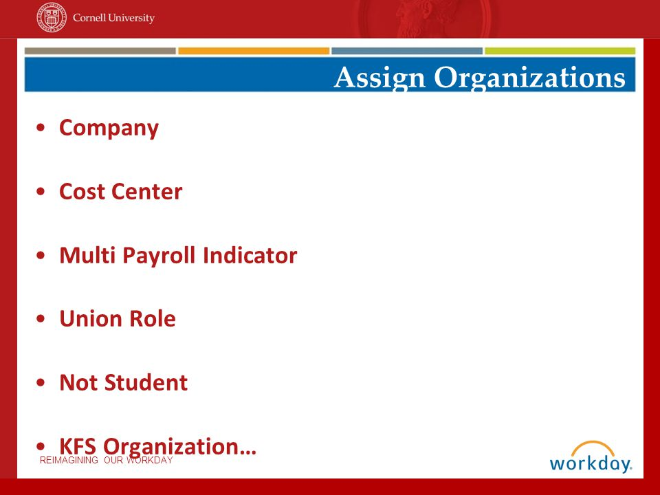 REIMAGINING OUR WORKDAY Company Cost Center Multi Payroll Indicator Union Role Not Student KFS Organization… Assign Organizations