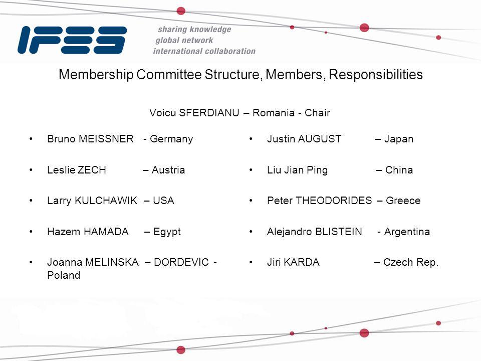 Membership Committee Structure, Members, Responsibilities Bruno MEISSNER - Germany Leslie ZECH – Austria Larry KULCHAWIK – USA Hazem HAMADA – Egypt Jo