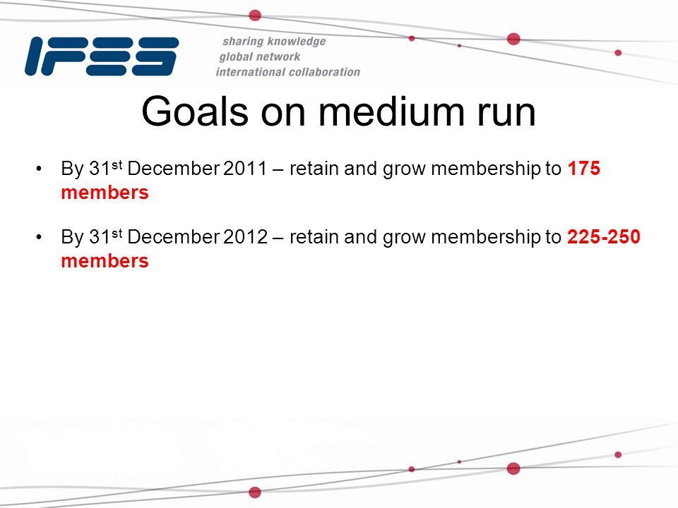 Goals on medium run By 31 st December 2012 – retain and grow membership to 225-250 members By 31 st December 2011 – retain and grow membership to 175 members