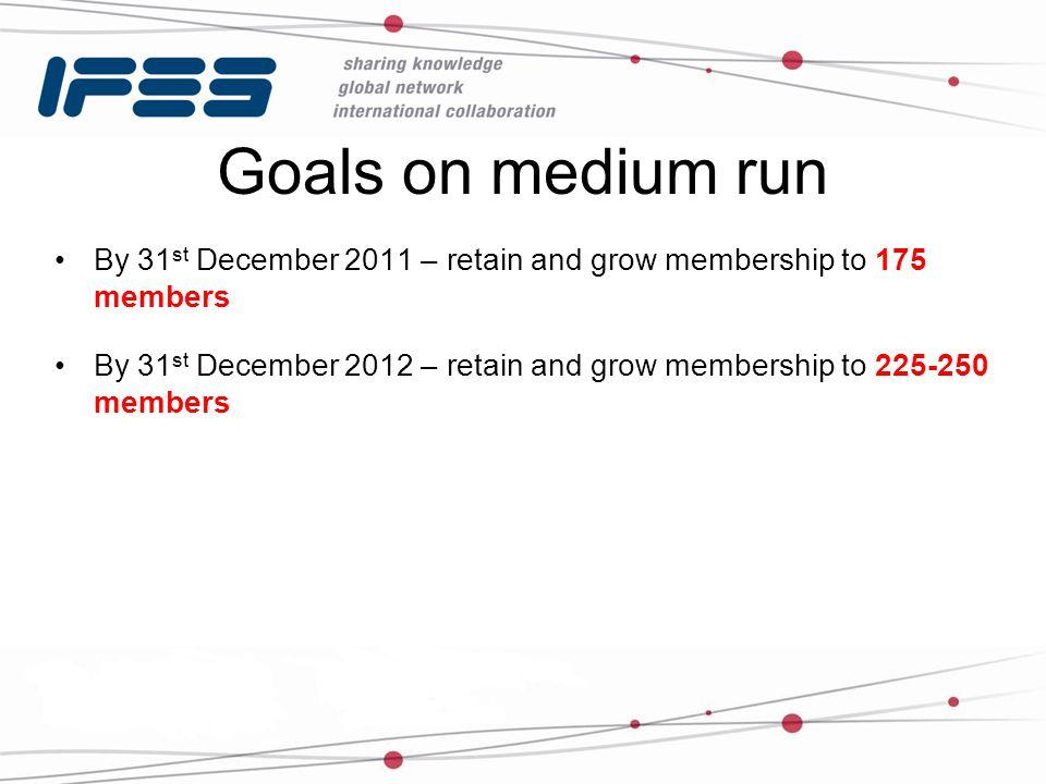 Goals on medium run By 31 st December 2012 – retain and grow membership to 225-250 members By 31 st December 2011 – retain and grow membership to 175