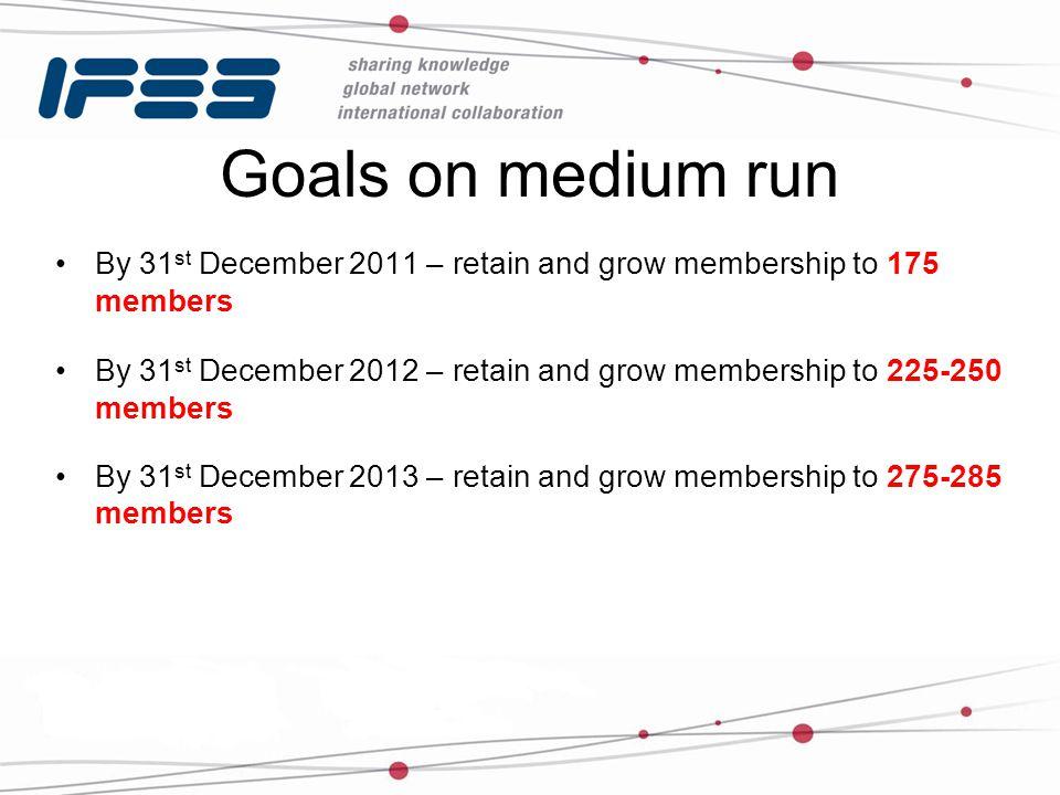 Goals on medium run By 31 st December 2013 – retain and grow membership to 275-285 members By 31 st December 2011 – retain and grow membership to 175