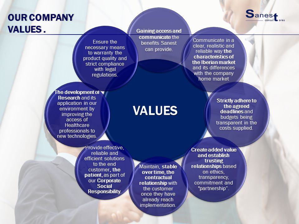 OUR COMPANY VALUES.VALUES Gaining access and communicate the benefits Sanest can provide.