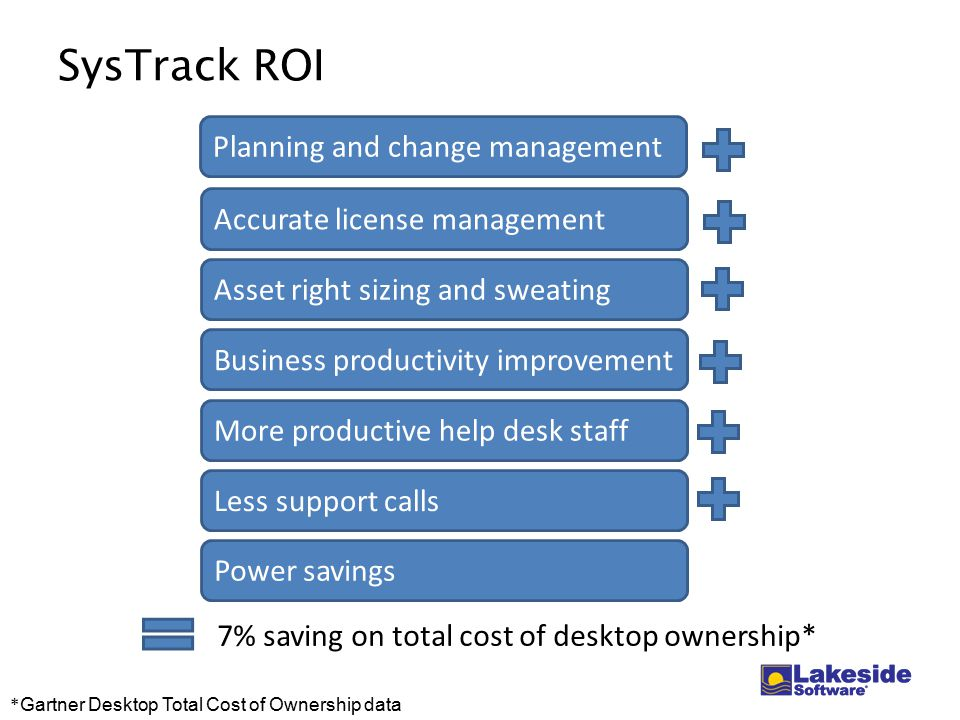 SysTrack ROI 7% saving on total cost of desktop ownership* * Gartner Desktop Total Cost of Ownership data Accurate license management Asset right sizing and sweating Less support calls Business productivity improvement More productive help desk staff Power savings Planning and change management