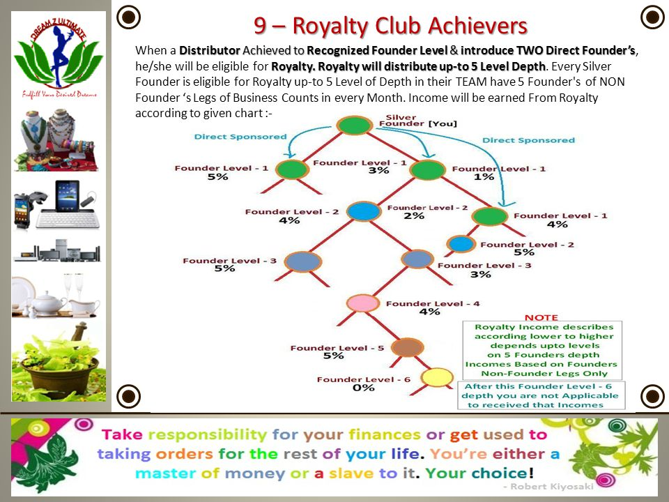 9 – Royalty Club Achievers When a D DD Distributor Achieved to Recognized Founder Level & introduce TWO Direct Founder's, he/she will be eligible for
