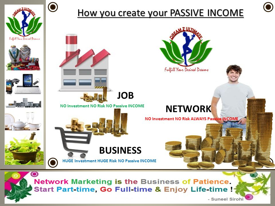 JOB BUSINESS How you create your PASSIVE INCOME NETWORK NO Investment NO Risk NO Passive INCOME HUGE Investment HUGE Risk NO Passive INCOME NO Investm