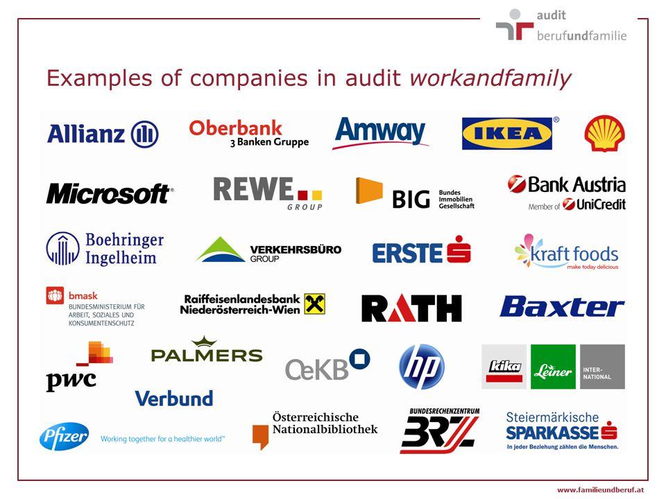 Beispiele von Unternehmen im Audit: Examples of companies in audit workandfamily
