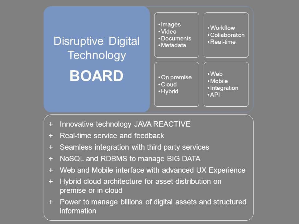 Disruptive Digital Technology BOARD  Innovative technology JAVA REACTIVE  Real-time service and feedback  Seamless integration with third party services  NoSQL and RDBMS to manage BIG DATA  Web and Mobile interface with advanced UX Experience  Hybrid cloud architecture for asset distribution on premise or in cloud  Power to manage billions of digital assets and structured information Images Video Documents Metadata Workflow Collaboration Real-time Web Mobile Integration API On premise Cloud Hybrid