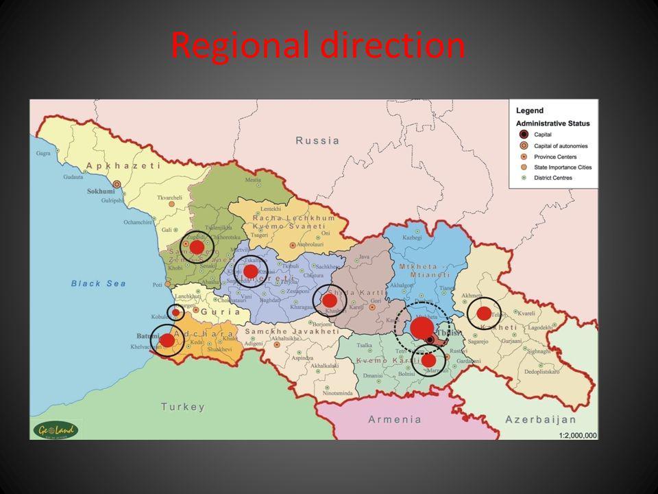 Regional direction