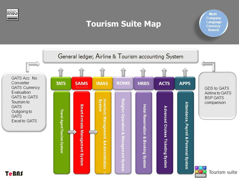 Multi Company Language Currency Branch Tourism suite Tourism Suite Map GATS Acc.