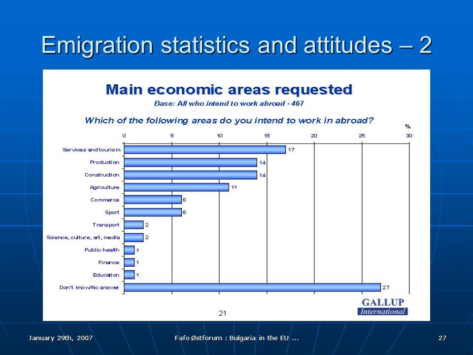 January 29th, 2007Fafo Østforum : Bulgaria in the EU...27 Emigration statistics and attitudes – 2