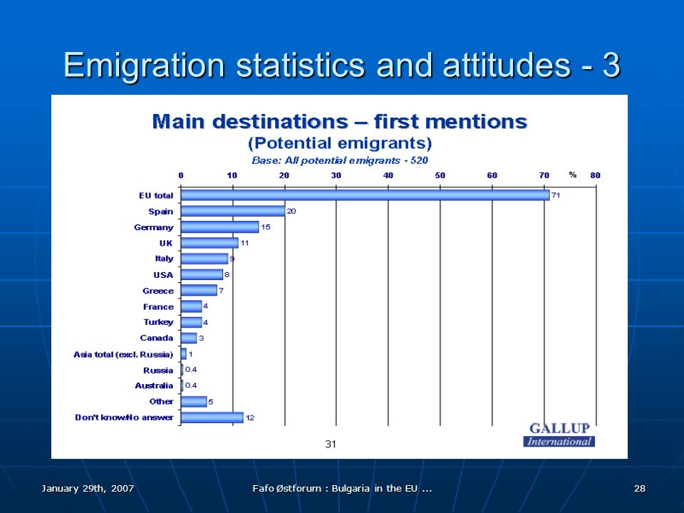 January 29th, 2007Fafo Østforum : Bulgaria in the EU...28 Emigration statistics and attitudes - 3