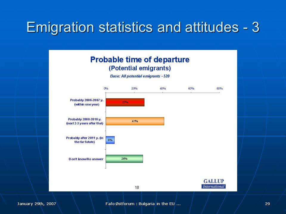 January 29th, 2007Fafo Østforum : Bulgaria in the EU...29 Emigration statistics and attitudes - 3
